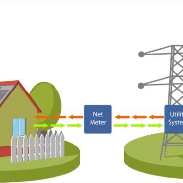 Διασυνδεδεμένο Φ/Β σύστημα 10kW